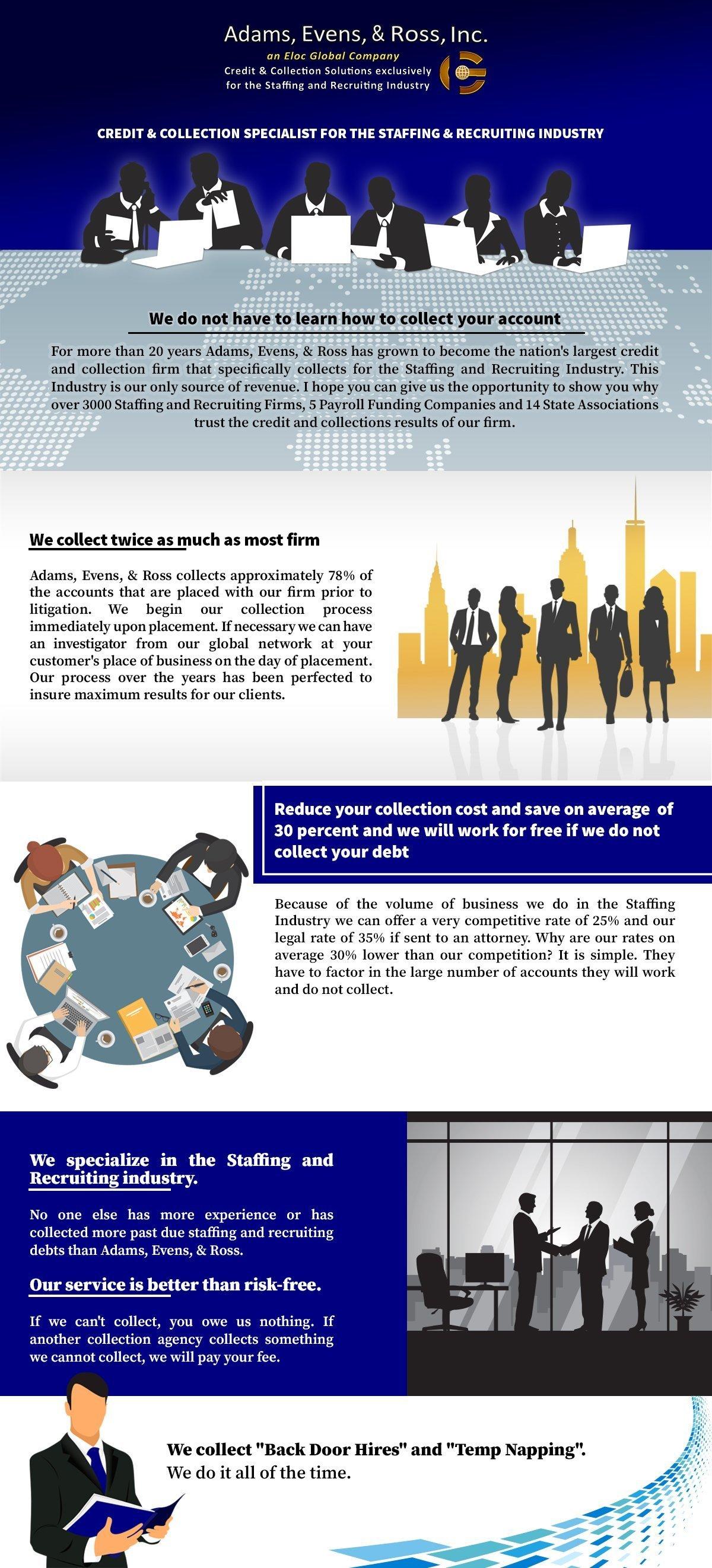 Adams, Evens, & Ross, Inc. Infographics